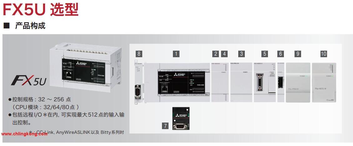 三菱PLC FX5U-64MT/ESS